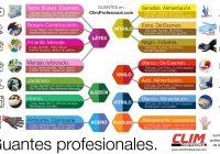 La guía de los guantes de calidad profesional de ClimProfesional.com