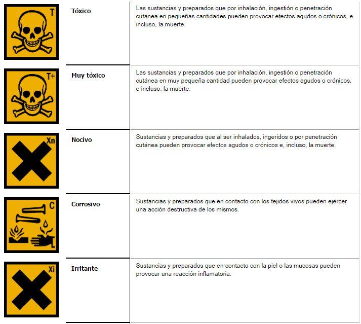 T xicos en los productos de limpieza blog de limpieza for Productos antihumedad para la casa