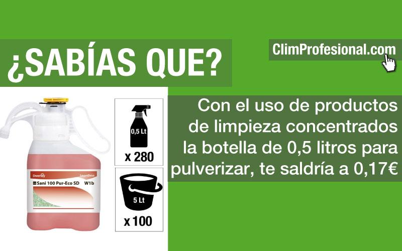 Con el uso de productos de limpieza concentrados la botella de 0,5 litros para pulverizar te saldría a 0,17€.