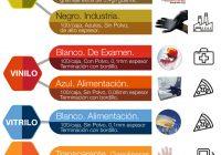 Guantes de Nitrilo, G